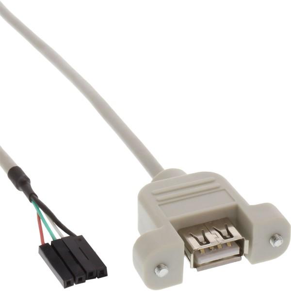 USB 2.0 Anschlusskabel, Einbaubuchse A auf Pfostenanschluss, 0,6m